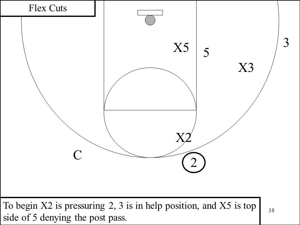 Flex Cuts 3. X5. 5. X3. X2. C. 2.