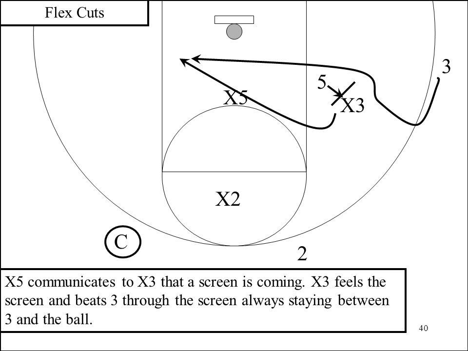 Flex Cuts 3. 5. X5. X3. X2. C. 2.