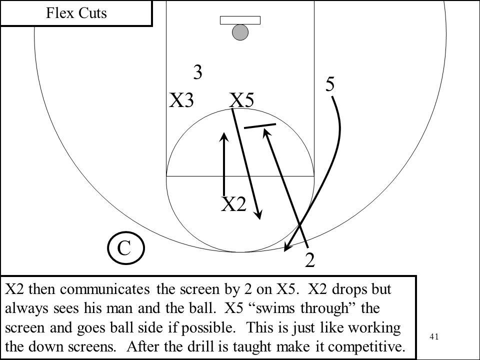 Flex Cuts 3. 5. X3. X5. X2. C. 2.