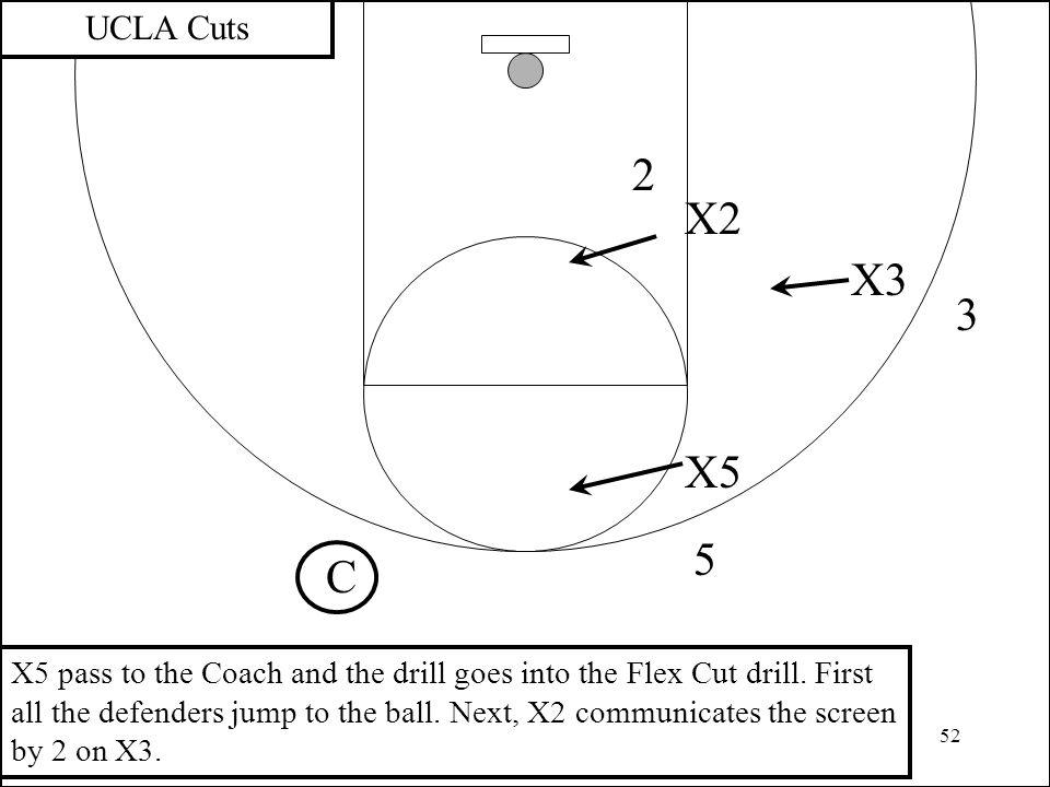 UCLA Cuts 2. X2. X3. 3. X5. 5. C.