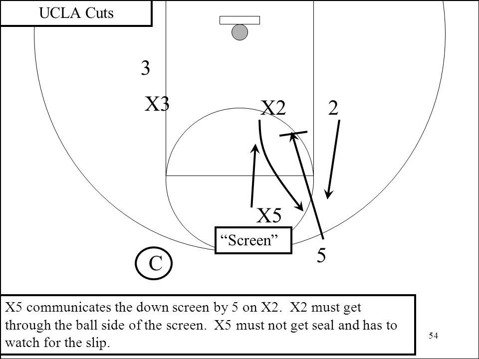 3 X3 X2 2 X5 5 C UCLA Cuts Screen