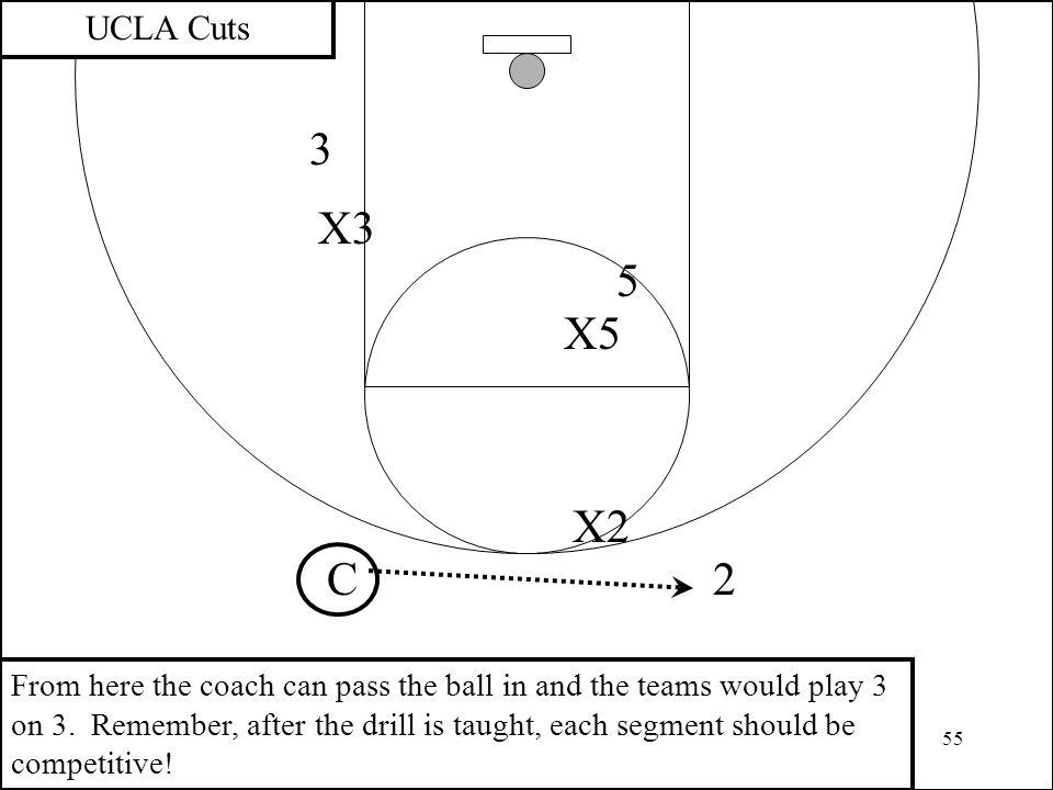 UCLA Cuts 3. X3. 5. X5. X2. C. 2.