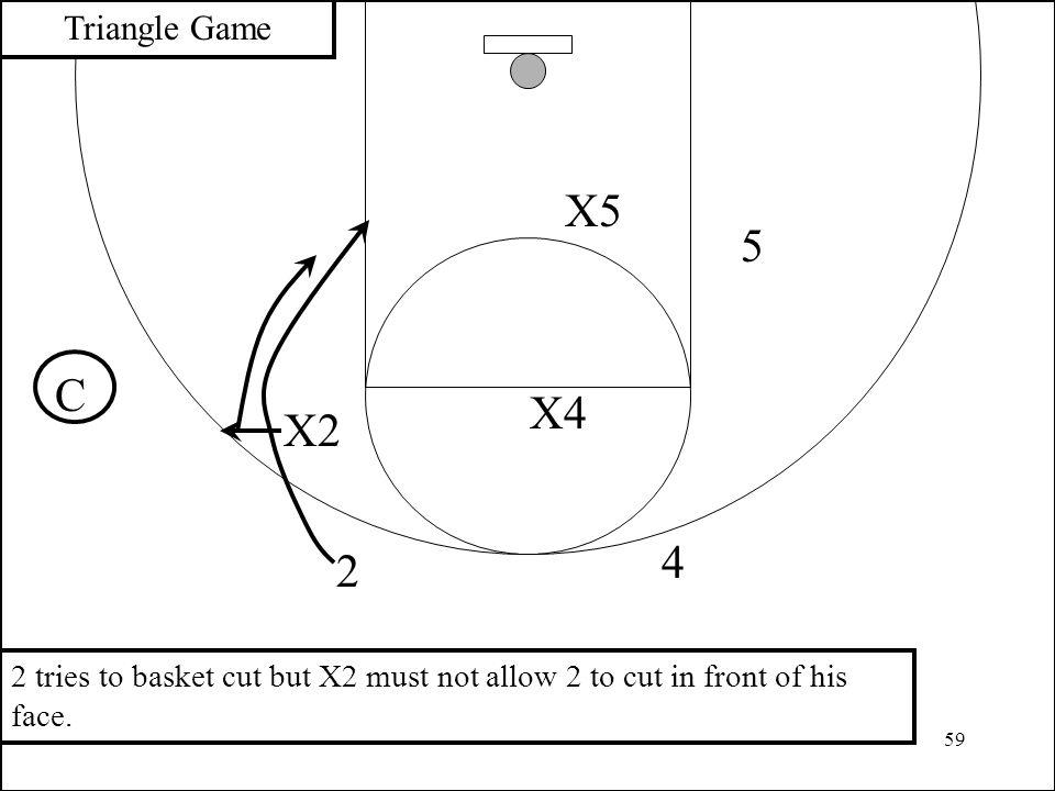 Triangle Game X5. 5. C. X4. X2. 4. 2.