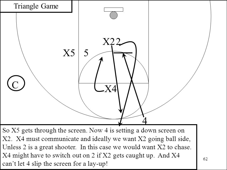 Triangle Game X2. 2. X5. 5. C. X4. 4.