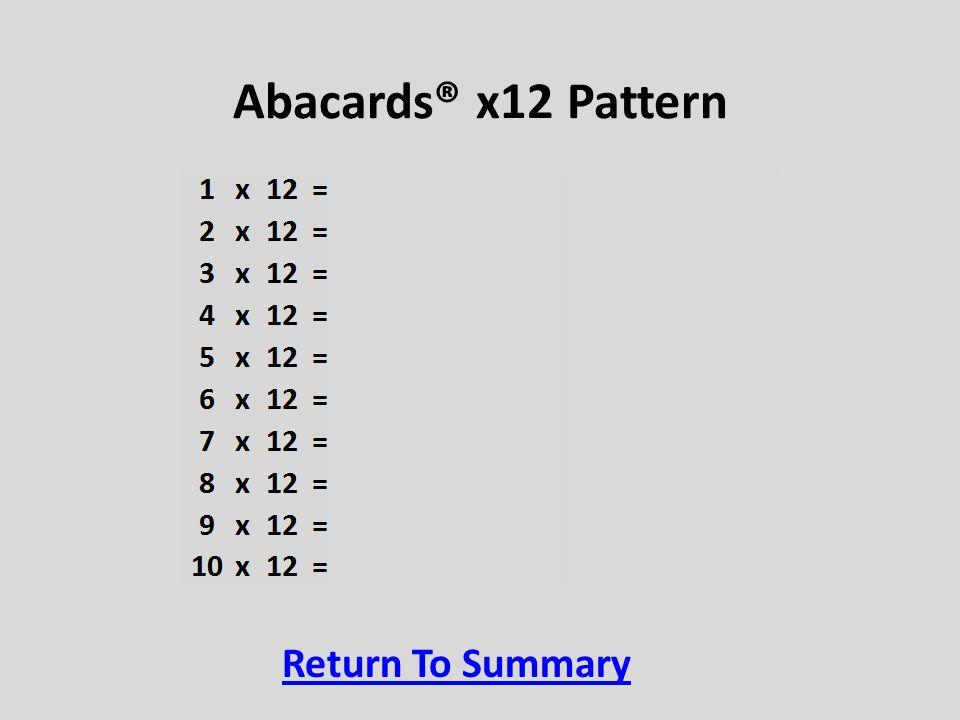 Abacards® x12 Pattern Return To Summary