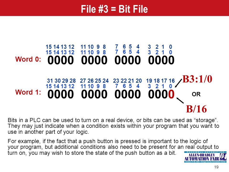 File #3 = Bit File 15 14 13 12. 11 10 9 8. 7 6 5 4. 3 2 1 0. 15 14 13 12. 11 10 9 8.
