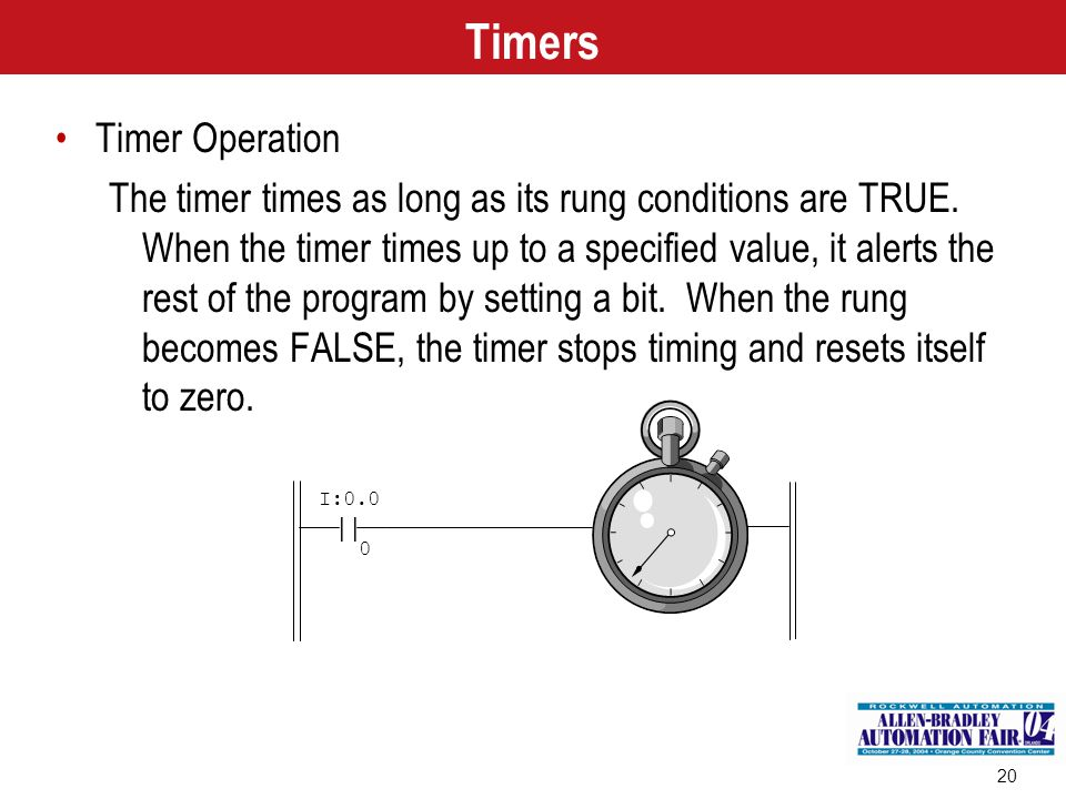Timers Timer Operation