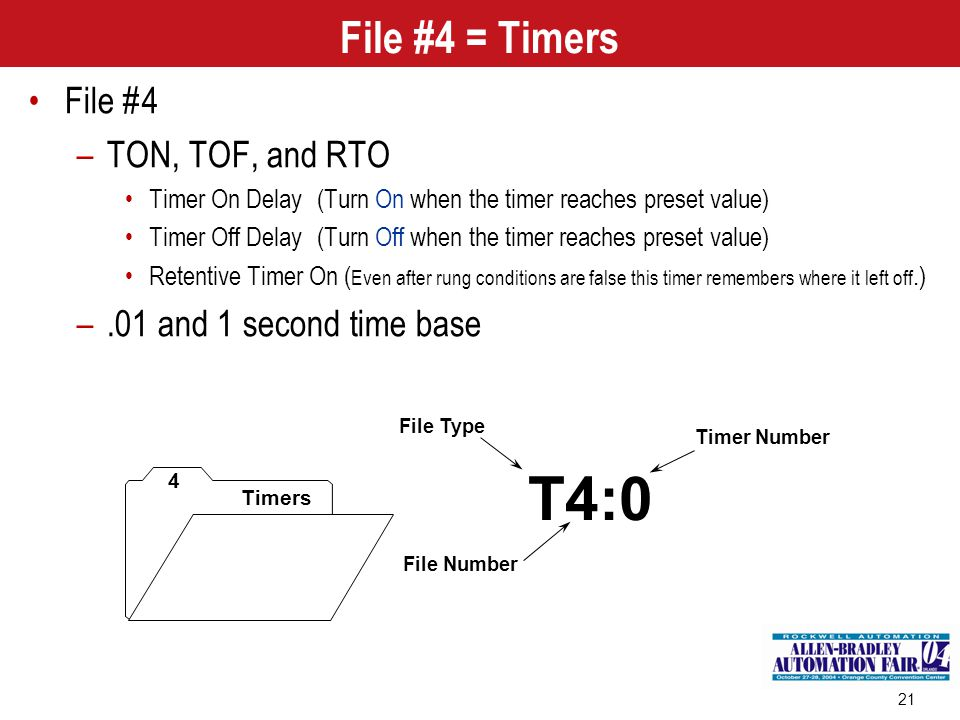 T4:0 File #4 = Timers File #4 TON, TOF, and RTO