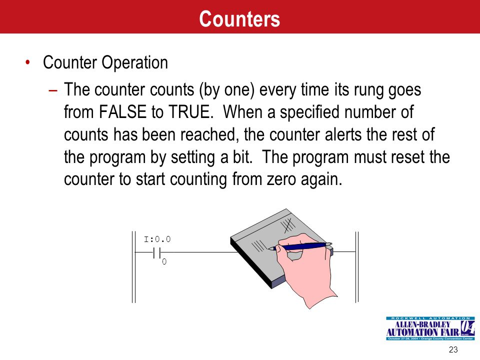 Counters Counter Operation