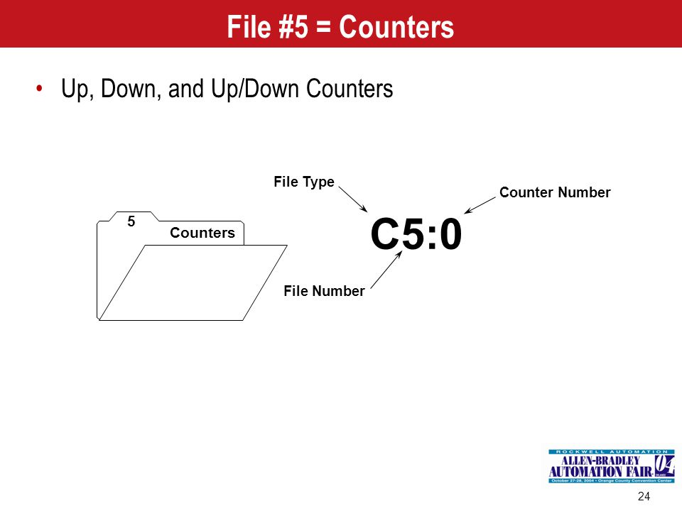 C5:0 File #5 = Counters Up, Down, and Up/Down Counters 5 Counters