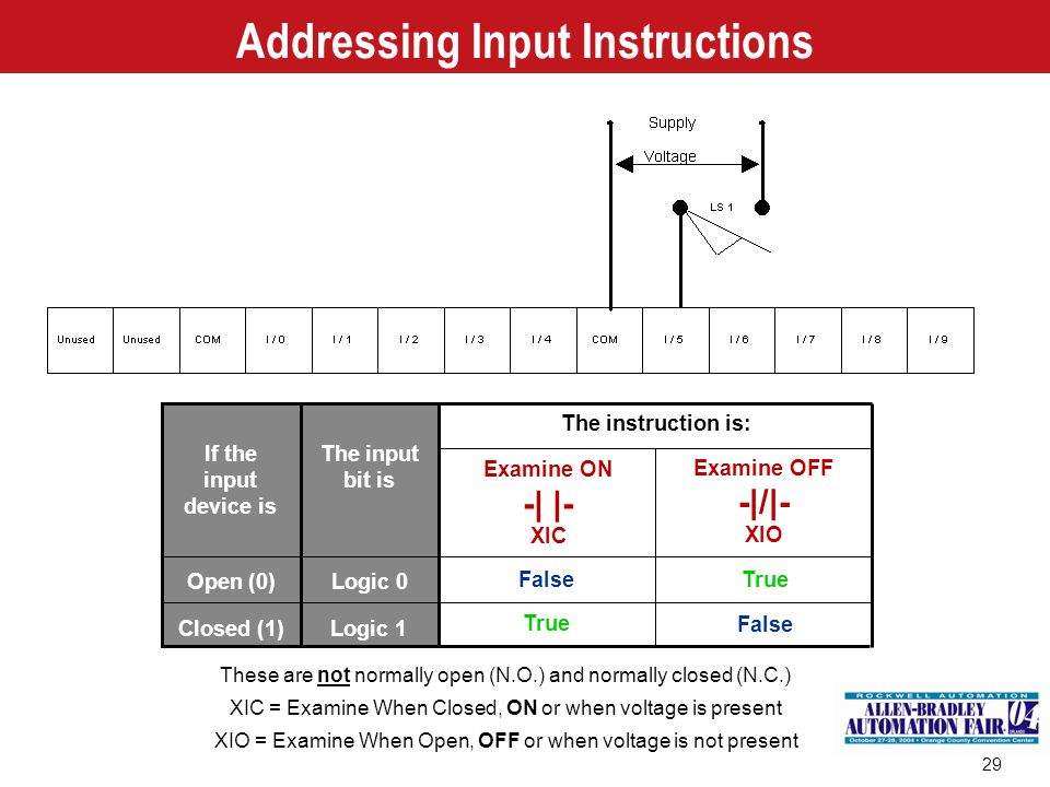 Addressing Input Instructions