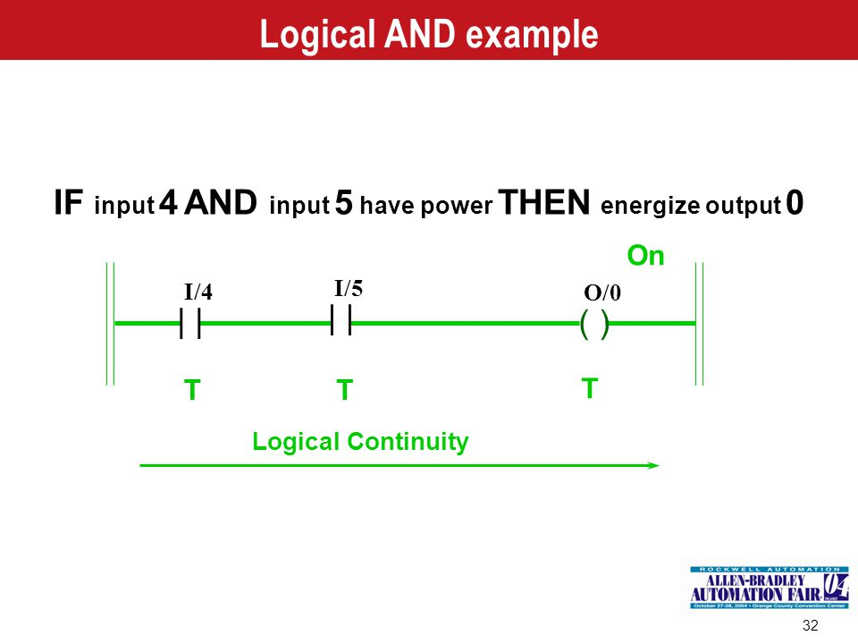 Logical AND example IF input 4 AND input 5 have power THEN energize output 0. On. | | I/4. | | I/5.