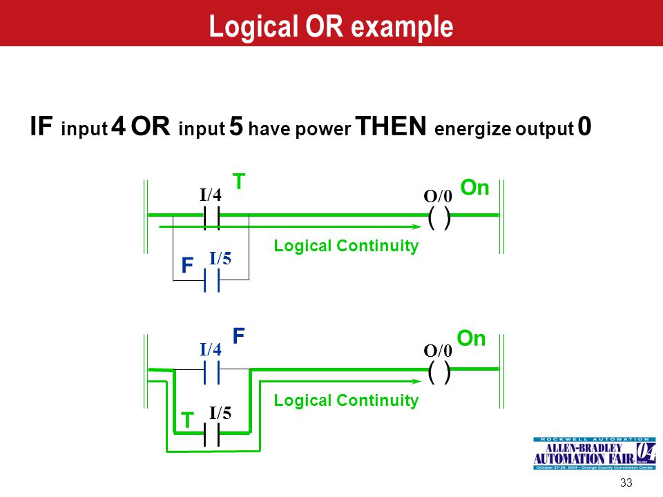 Logical OR example IF input 4 OR input 5 have power THEN energize output 0. T. On. | | I/4. ( )