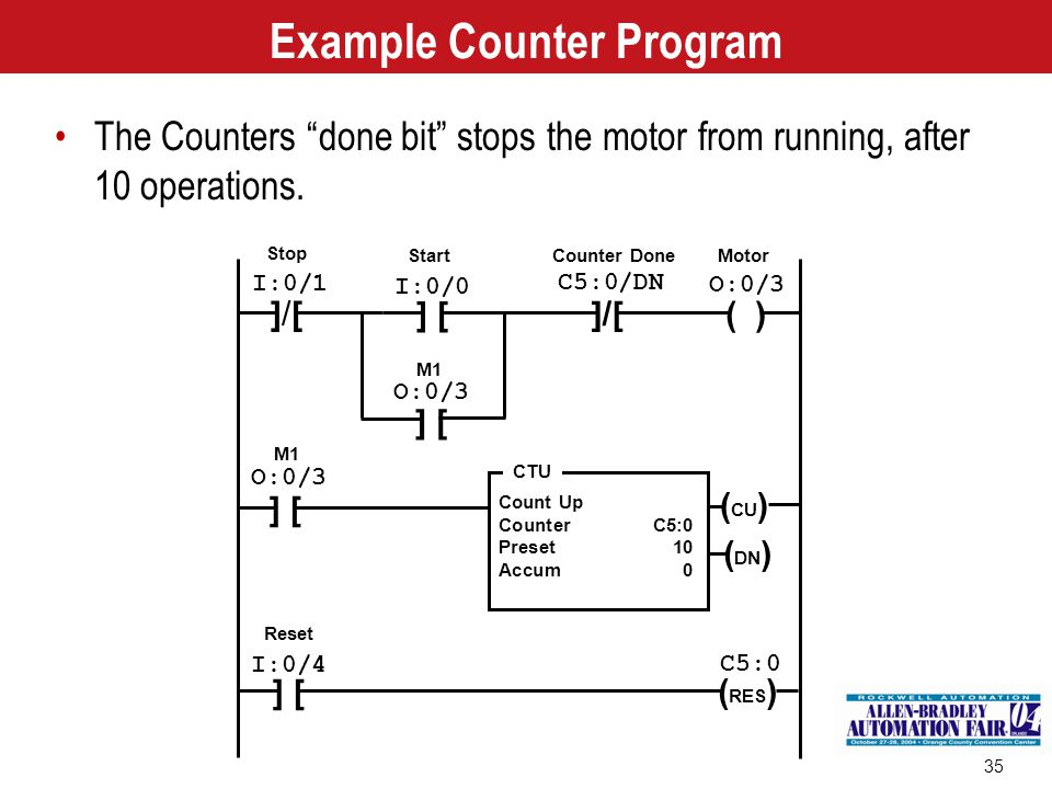 Example Counter Program
