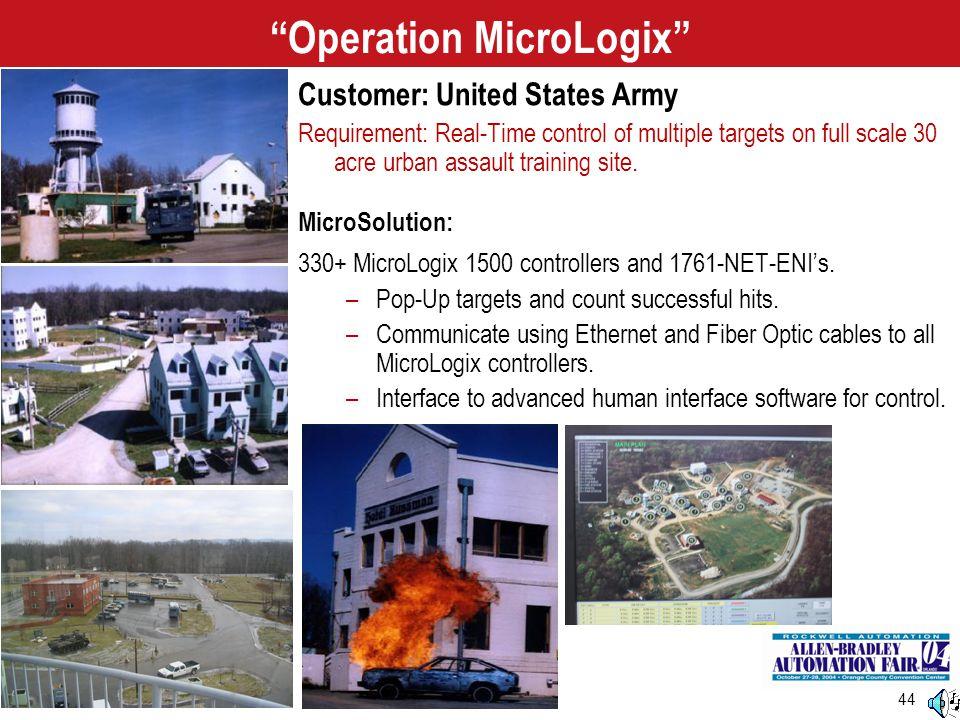 Operation MicroLogix