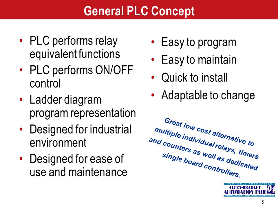 General PLC Concept PLC performs relay equivalent functions