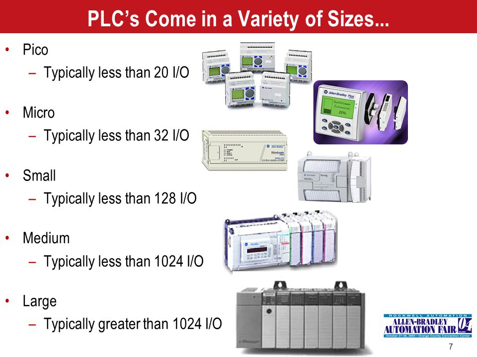PLC's Come in a Variety of Sizes...