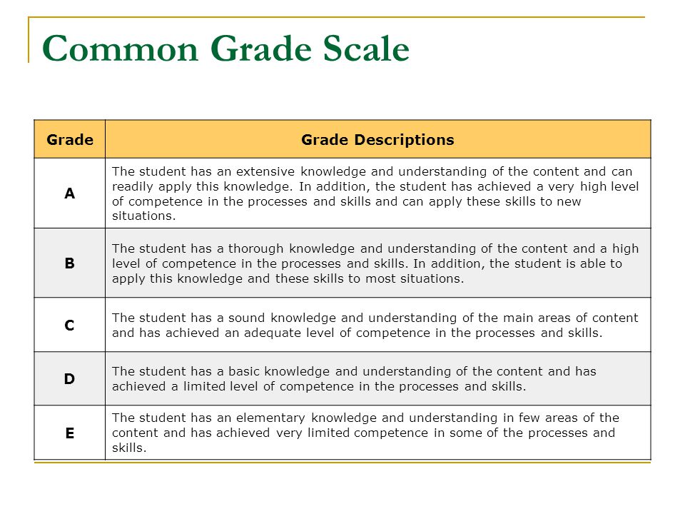 Common Grade Scale Grade Grade Descriptions A B C D E