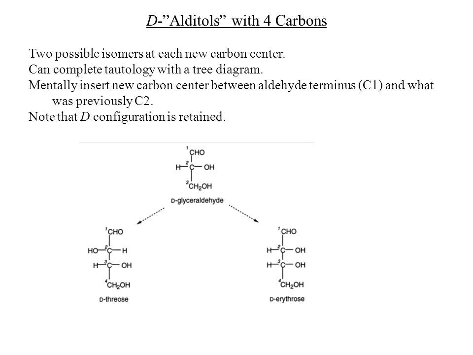 D- Alditols with 4 Carbons