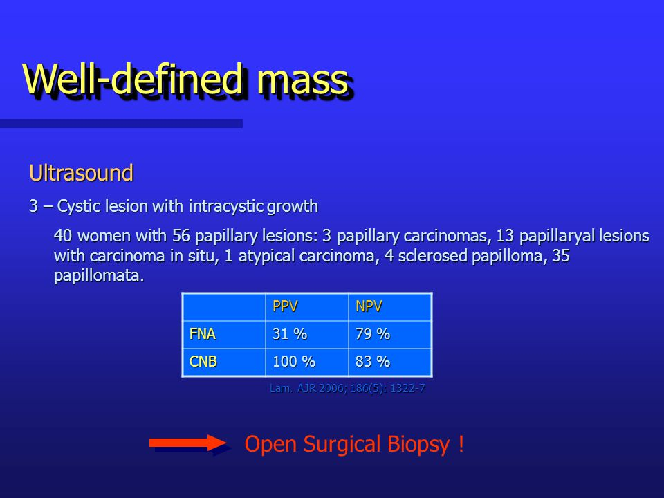 Well-defined mass Ultrasound Open Surgical Biopsy !