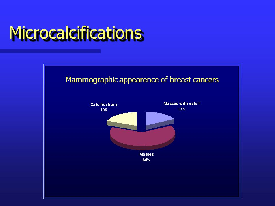 Mammographic appearence of breast cancers
