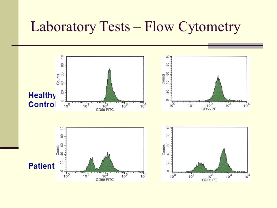 Laboratory Tests – Flow Cytometry