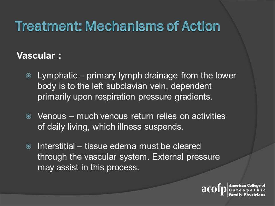Treatment: Mechanisms of Action