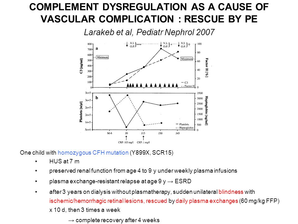 COMPLEMENT DYSREGULATION AS A CAUSE OF VASCULAR COMPLICATION : RESCUE BY PE Larakeb et al, Pediatr Nephrol 2007