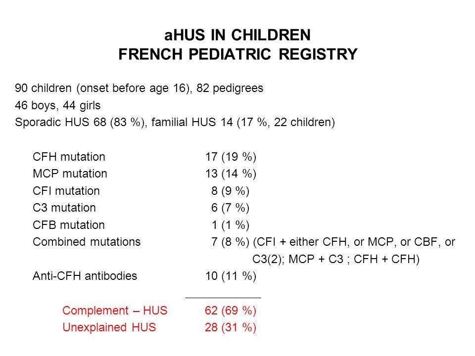 aHUS IN CHILDREN FRENCH PEDIATRIC REGISTRY