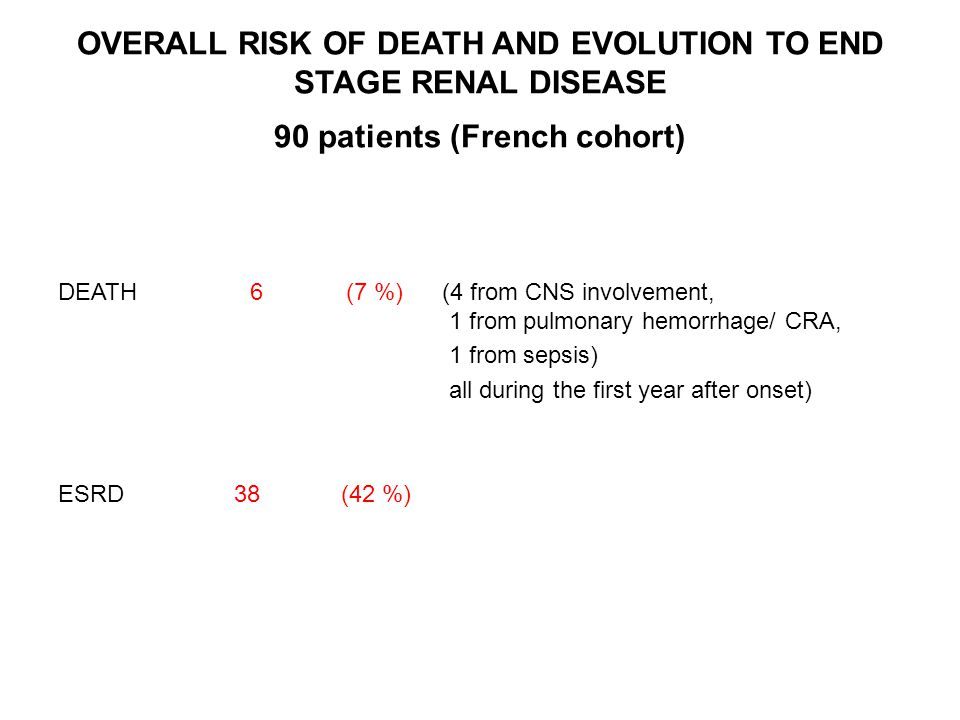 OVERALL RISK OF DEATH AND EVOLUTION TO END STAGE RENAL DISEASE 90 patients (French cohort)