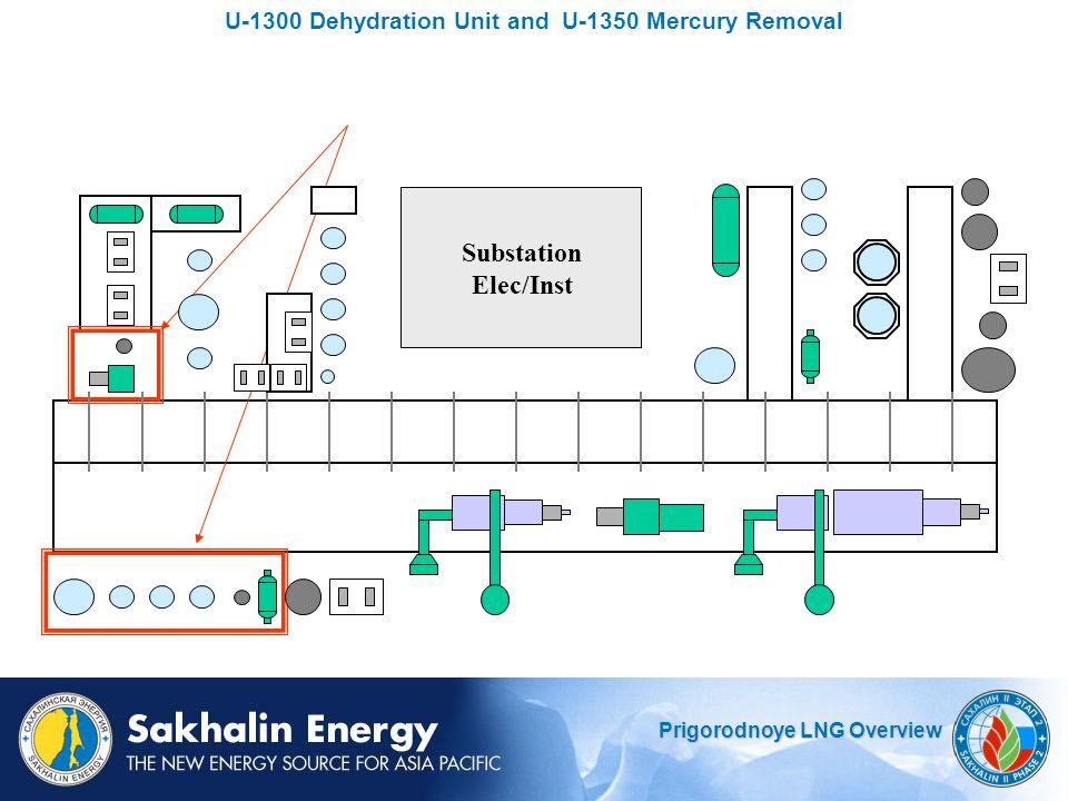 U-1300 Dehydration Unit and U-1350 Mercury Removal
