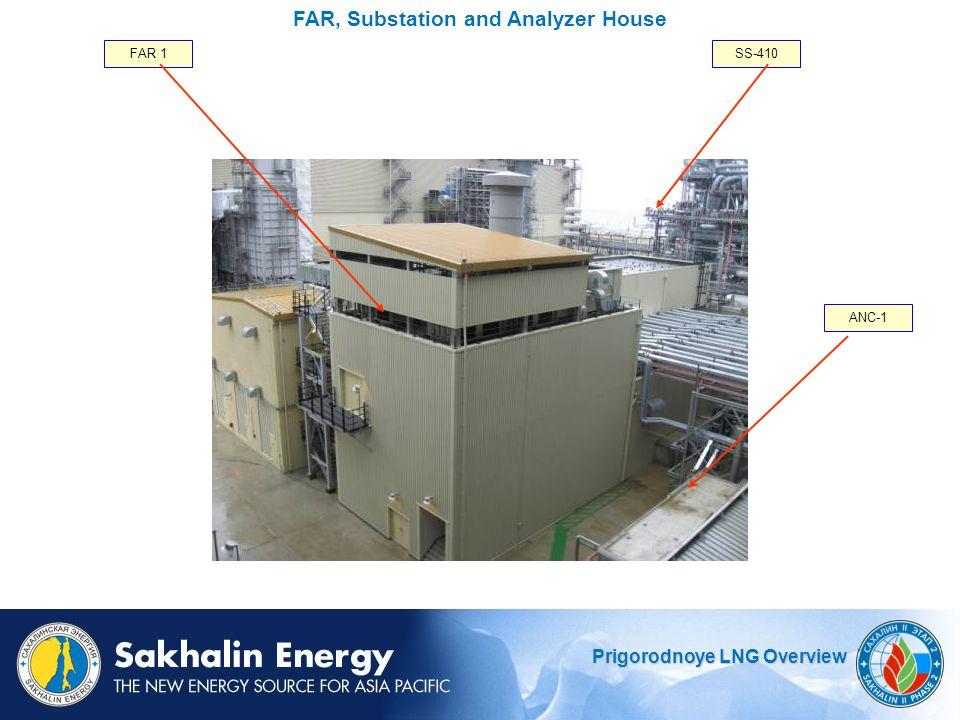 FAR, Substation and Analyzer House
