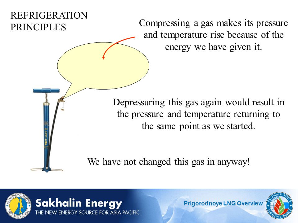 We have not changed this gas in anyway!
