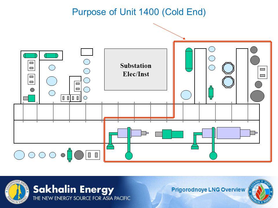 Purpose of Unit 1400 (Cold End)