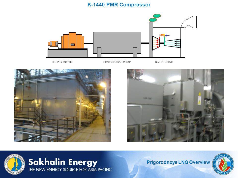 K-1440 PMR Compressor HELPER MOTOR CENTRIFUGAL COMP GAS TURBINE