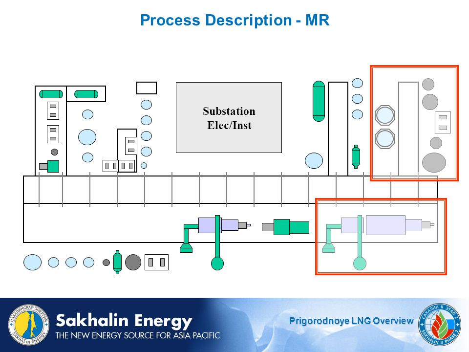 Process Description - MR
