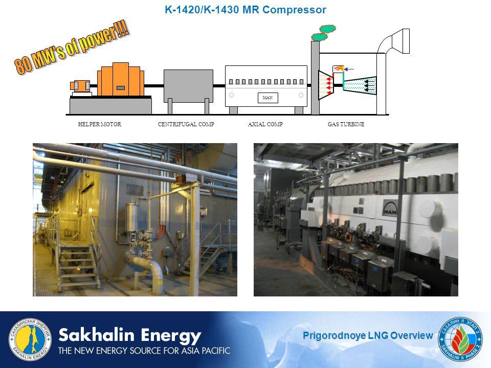 80 MW s of power!!! K-1420/K-1430 MR Compressor HELPER MOTOR