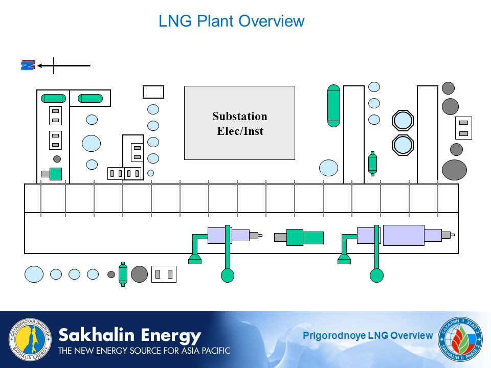 LNG Plant Overview N Substation Elec/Inst