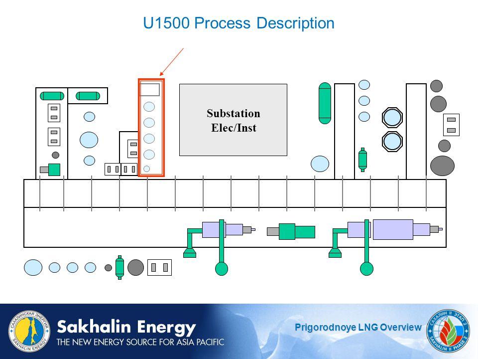 U1500 Process Description Substation Elec/Inst