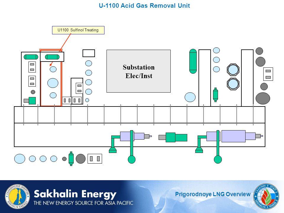U-1100 Acid Gas Removal Unit