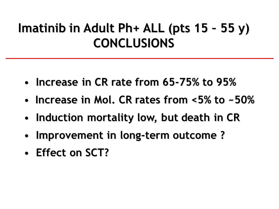 Imatinib in Adult Ph+ ALL (pts 15 – 55 y)