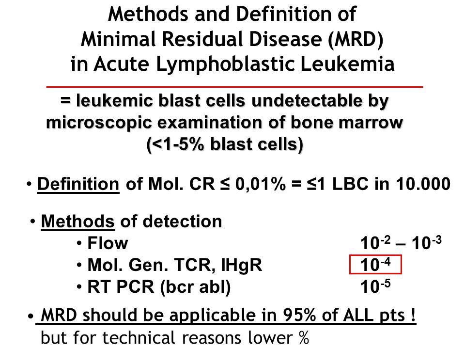 Methods and Definition of Minimal Residual Disease (MRD)