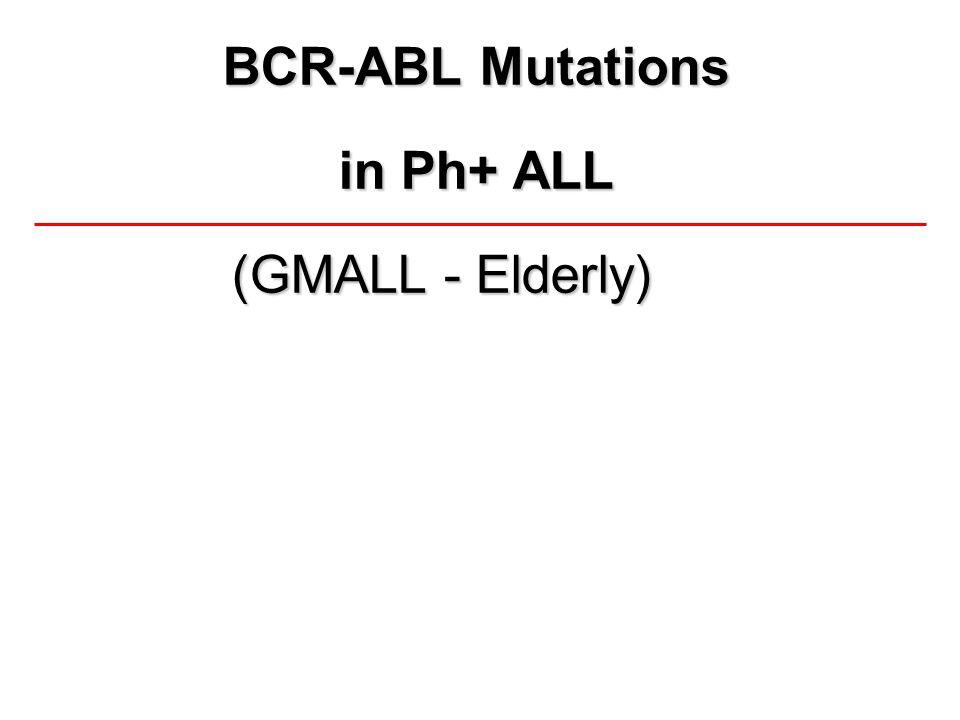 BCR-ABL Mutations in Ph+ ALL (GMALL - Elderly)