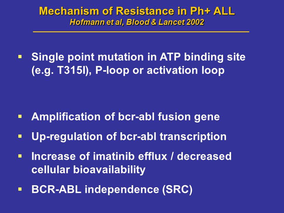 Mechanism of Resistance in Ph+ ALL Hofmann et al, Blood & Lancet 2002