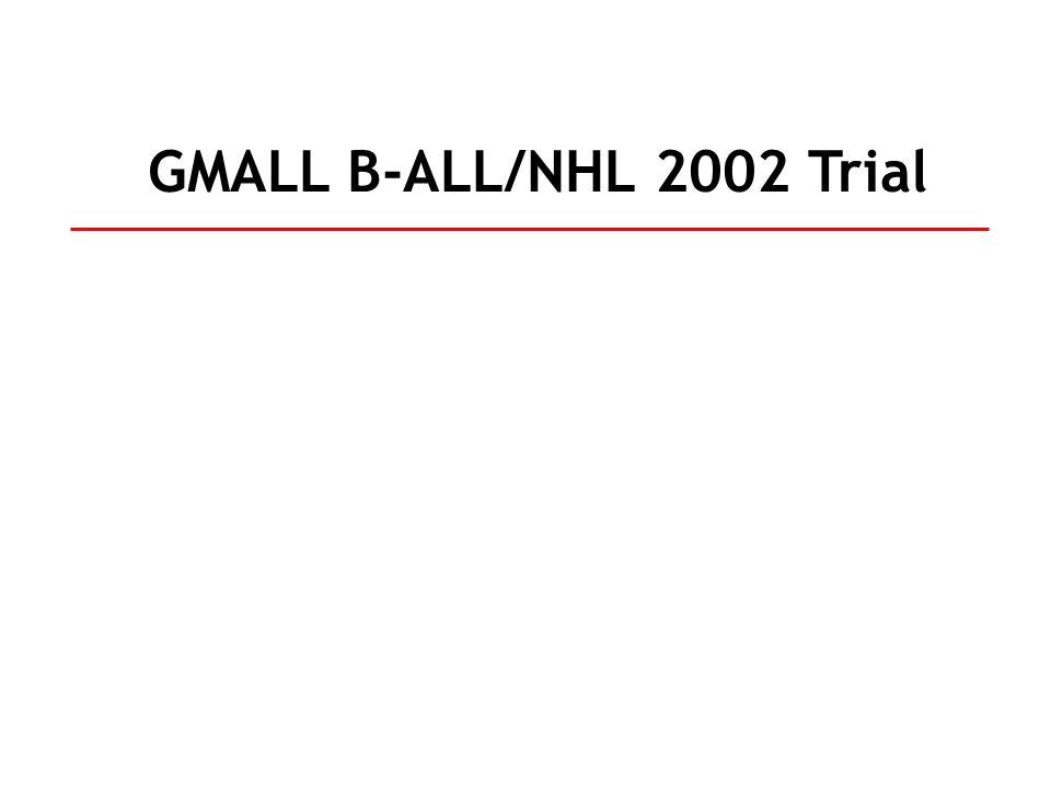 GMALL B-ALL/NHL 2002 Trial