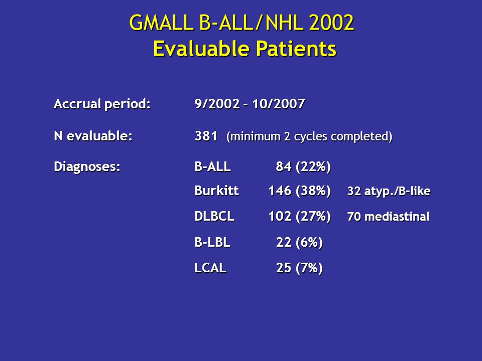 GMALL B-ALL/NHL 2002 Evaluable Patients