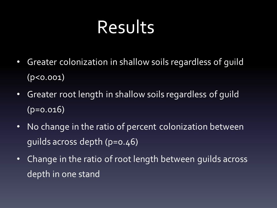 Results Greater colonization in shallow soils regardless of guild (p<0.001) Greater root length in shallow soils regardless of guild (p=0.016)
