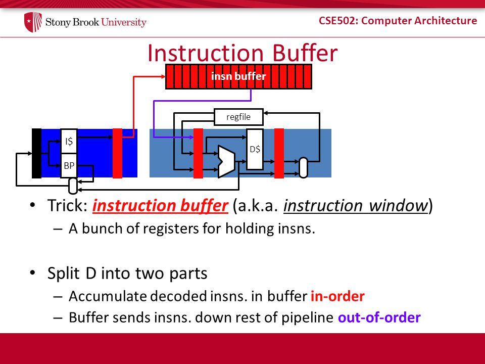 Instruction Buffer insn buffer. regfile. I$ D$ BP. Trick: instruction buffer (a.k.a. instruction window)