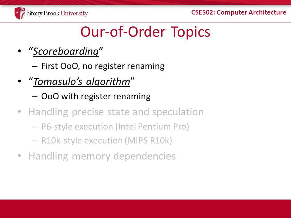 Our-of-Order Topics Scoreboarding Tomasulo's algorithm