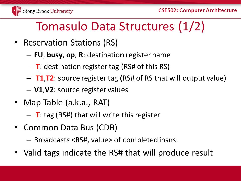 Tomasulo Data Structures (1/2)